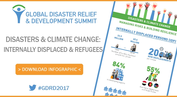 [Infographic] Disasters & Climate Change: Internally Displaced People and Refugees