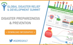 [infographic] Disaster Preparedness and Prevention